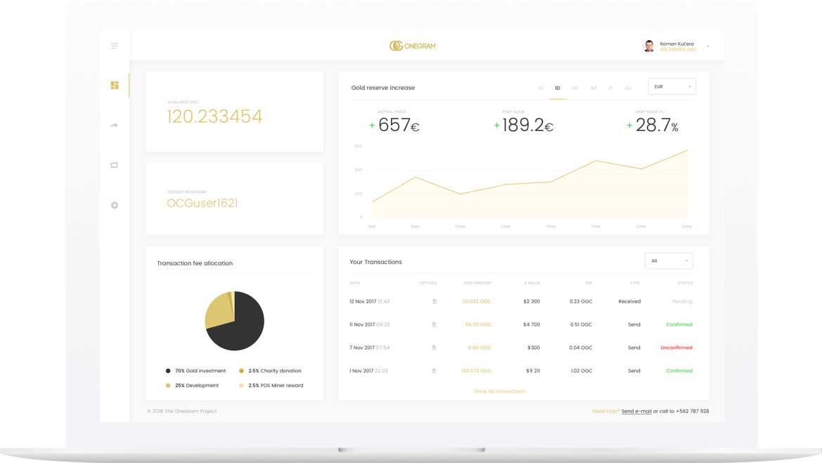 Onegram dashboard